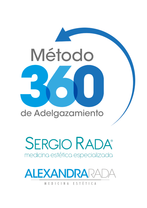 Tratamiento metodo-360-Sergio-Rada